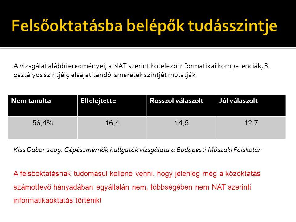 Nem tanultaElfelejtetteRosszul válaszoltJól válaszolt 56,4%16,414,512,7 Kiss Gábor 2009. Gépészmérnök hallgatók vizsgálata a Budapesti Műszaki Főiskol