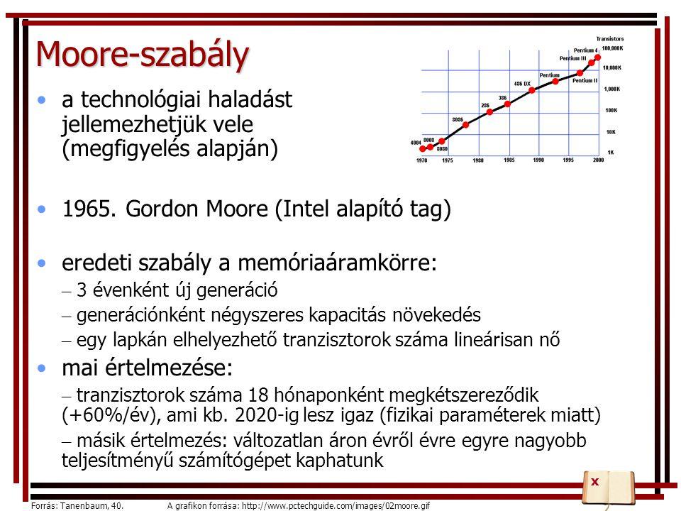 Moore-szabály a technológiai haladást jellemezhetjük vele (megfigyelés alapján) 1965. Gordon Moore (Intel alapító tag) eredeti szabály a memóriaáramkö
