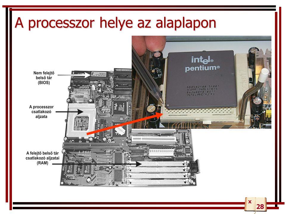 A processzor helye az alaplapon 28 x
