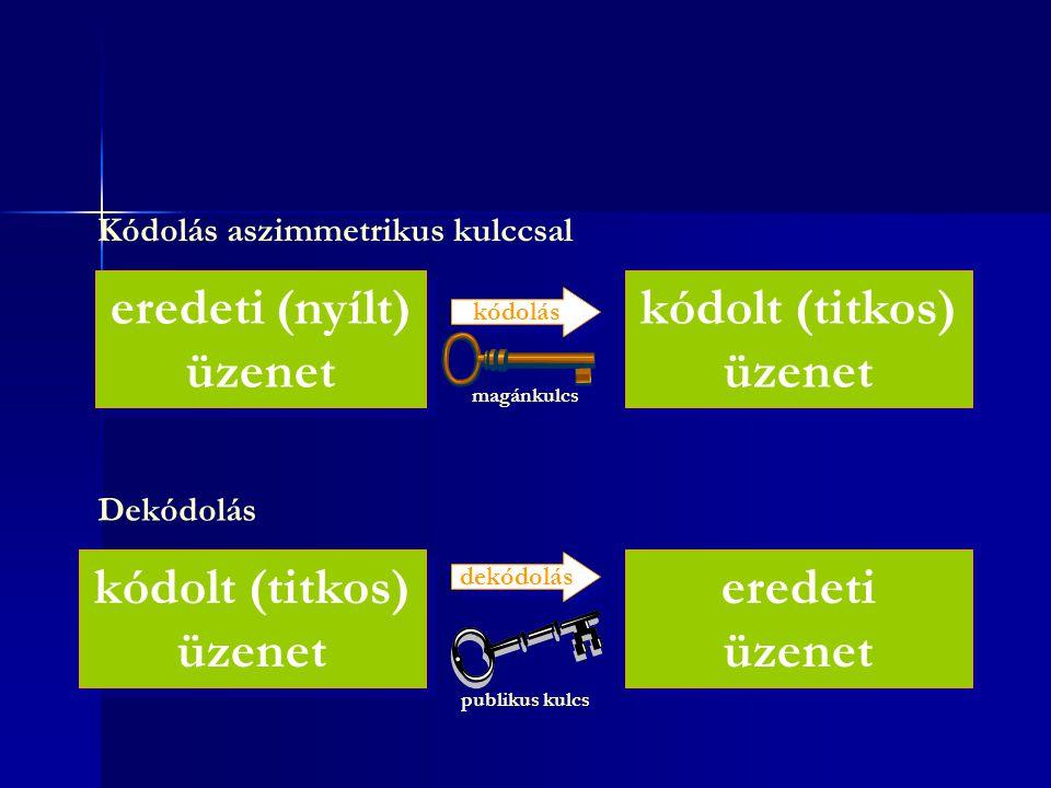 Kódolás szimmetrikus kulccsal eredeti (nyílt) üzenet kódolt (titkos) üzenet kódolás Dekódolás kódolt (titkos) üzenet eredeti üzenet dekódolás titkos k