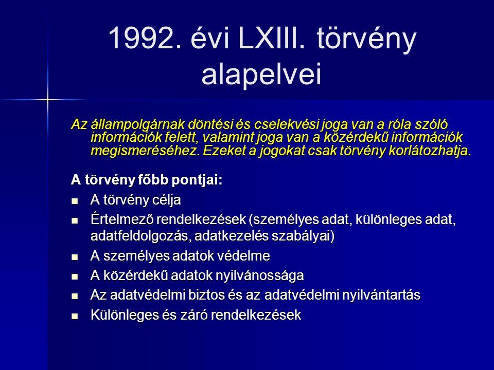 Hazai szabályozások Az Alkotmány XII. fejezete, 59. § A Magyar Köztársaságban mindenkit megillet a jóhírnévhez, a magánlakás sérthetetlenségéhez, vala