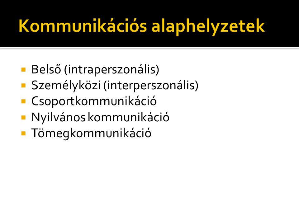  Belső (intraperszonális)  Személyközi (interperszonális)  Csoportkommunikáció  Nyilvános kommunikáció  Tömegkommunikáció