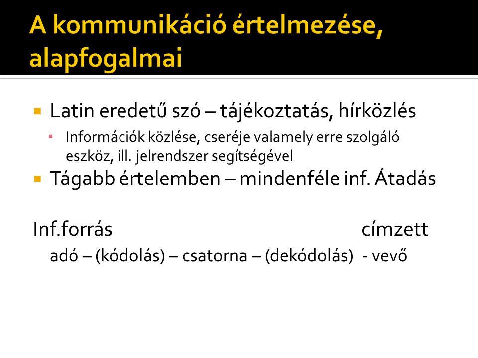  Latin eredetű szó – tájékoztatás, hírközlés ▪ Információk közlése, cseréje valamely erre szolgáló eszköz, ill. jelrendszer segítségével  Tágabb ért