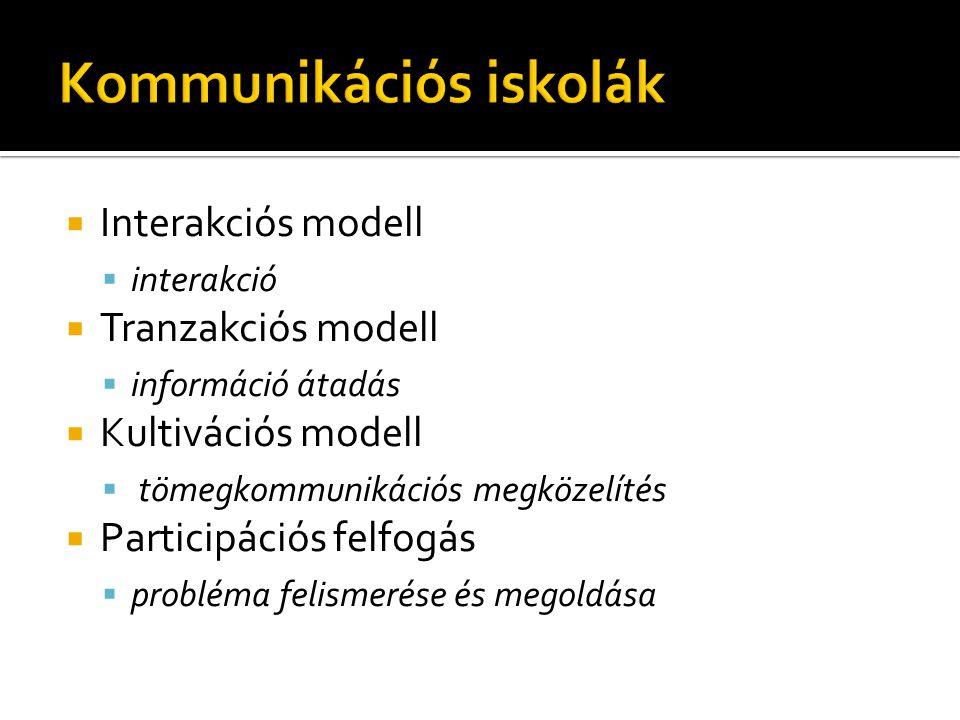  Interakciós modell  interakció  Tranzakciós modell  információ átadás  Kultivációs modell  tömegkommunikációs megközelítés  Participációs felf
