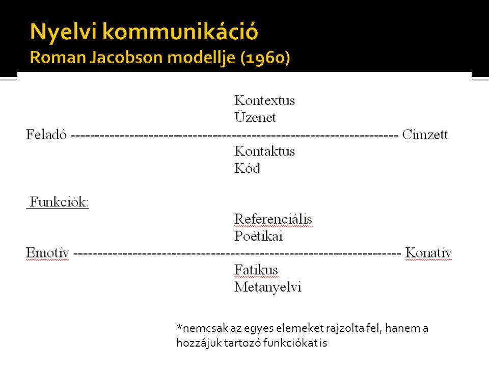 *nemcsak az egyes elemeket rajzolta fel, hanem a hozzájuk tartozó funkciókat is