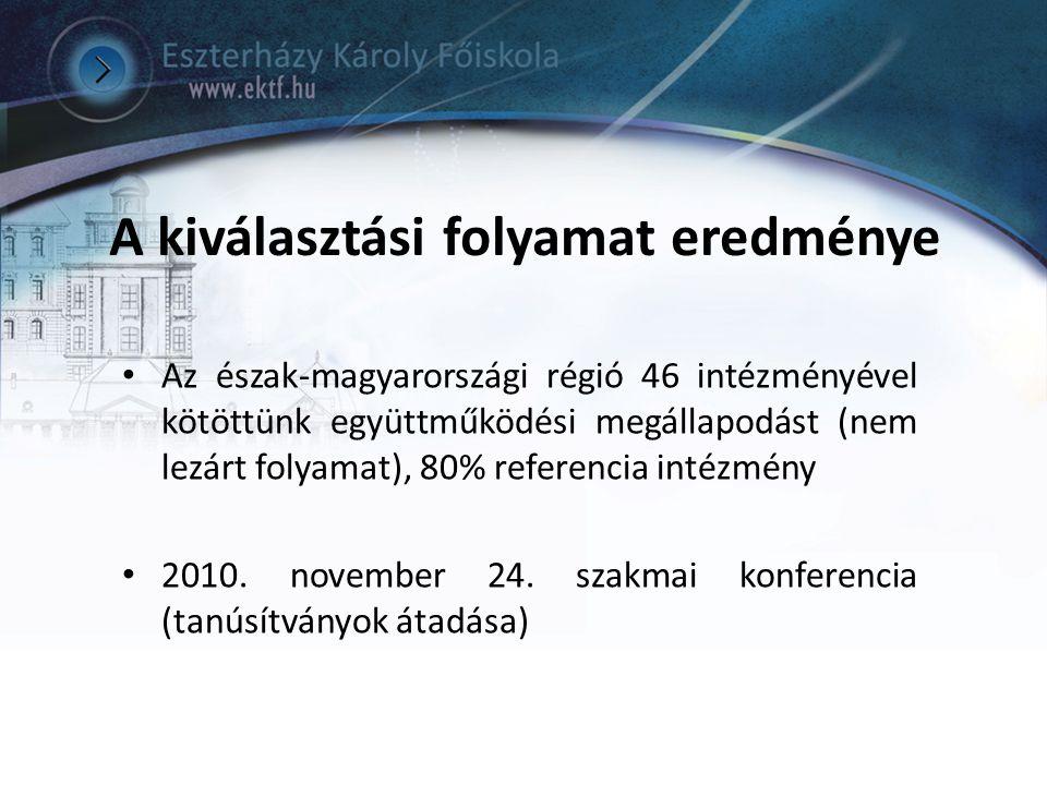 A kiválasztási folyamat eredménye Az észak-magyarországi régió 46 intézményével kötöttünk együttműködési megállapodást (nem lezárt folyamat), 80% refe