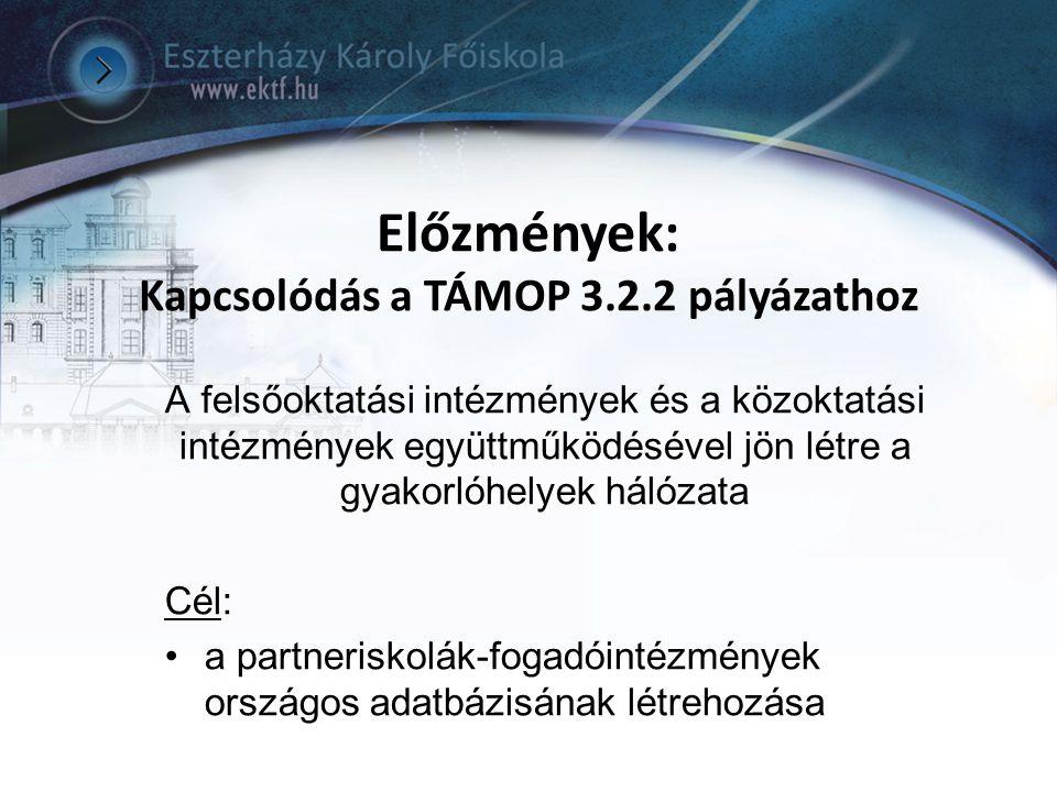 Előzmények: Kapcsolódás a TÁMOP 3.2.2 pályázathoz A felsőoktatási intézmények és a közoktatási intézmények együttműködésével jön létre a gyakorlóhelye