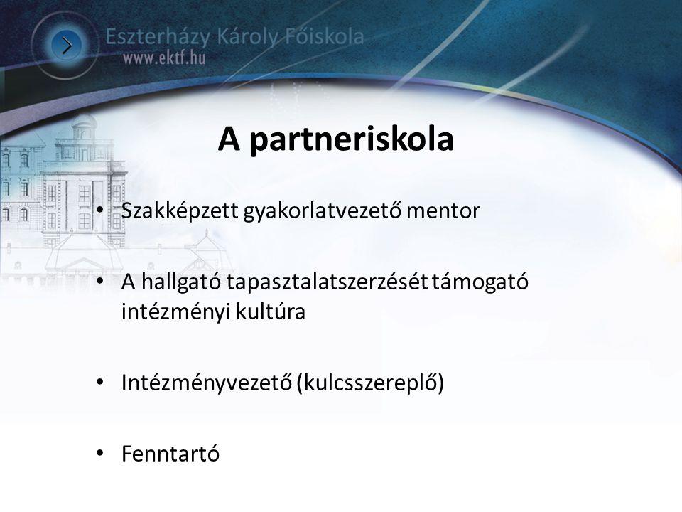 A partneriskola Szakképzett gyakorlatvezető mentor A hallgató tapasztalatszerzését támogató intézményi kultúra Intézményvezető (kulcsszereplő) Fenntar