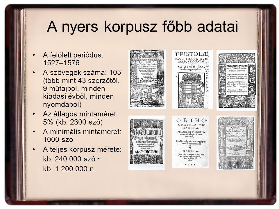 A nyers korpusz főbb adatai A felölelt periódus: 1527–1576 A szövegek száma: 103 (több mint 43 szerzőtől, 9 műfajból, minden kiadási évből, minden nyomdából) Az átlagos mintaméret: 5% (kb.