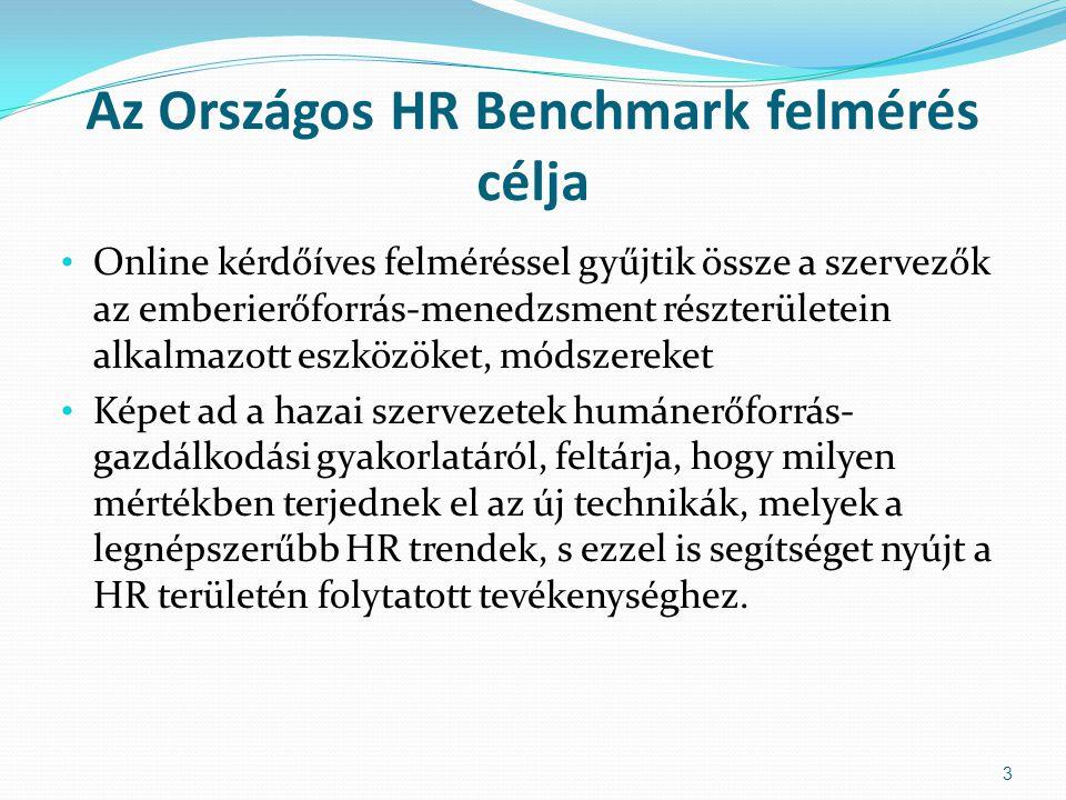 Az Országos HR Benchmark felmérés célja Online kérdőíves felméréssel gyűjtik össze a szervezők az emberierőforrás-menedzsment részterületein alkalmazo