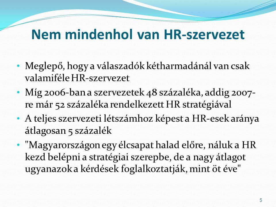 Nem mindenhol van HR-szervezet Meglepő, hogy a válaszadók kétharmadánál van csak valamiféle HR-szervezet Míg 2006-ban a szervezetek 48 százaléka, addi