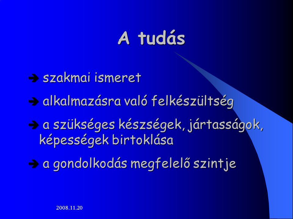 2008.11.20 A tudás  szakmai ismeret  alkalmazásra való felkészültség  a szükséges készségek, jártasságok, képességek birtoklása  a gondolkodás meg