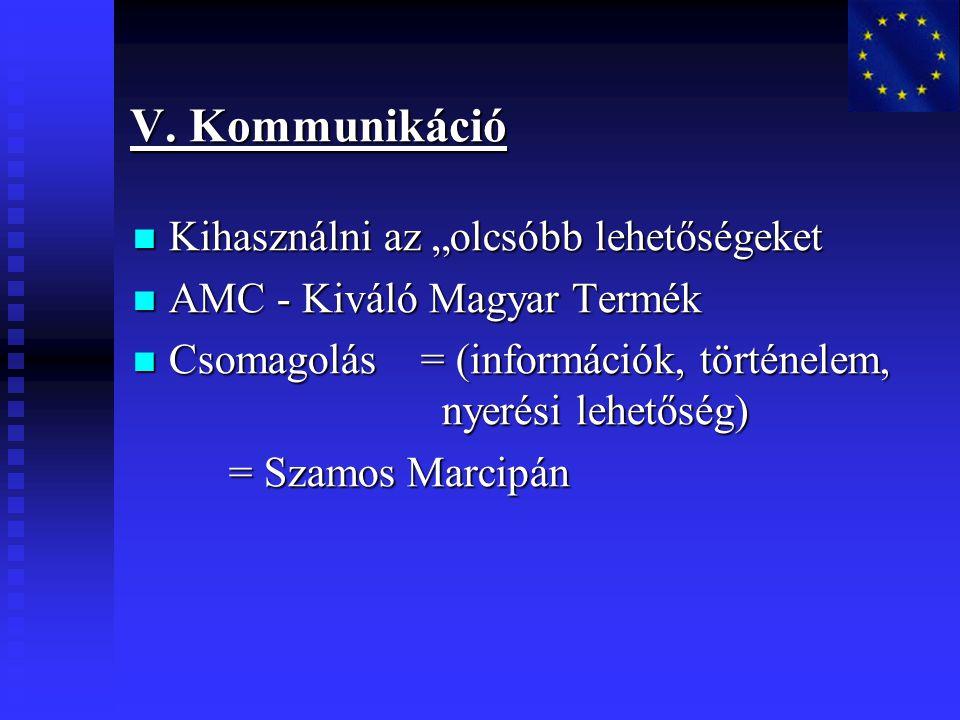 """V. Kommunikáció Kihasználni az """"olcsóbb lehetőségeket Kihasználni az """"olcsóbb lehetőségeket AMC - Kiváló Magyar Termék AMC - Kiváló Magyar Termék Csom"""