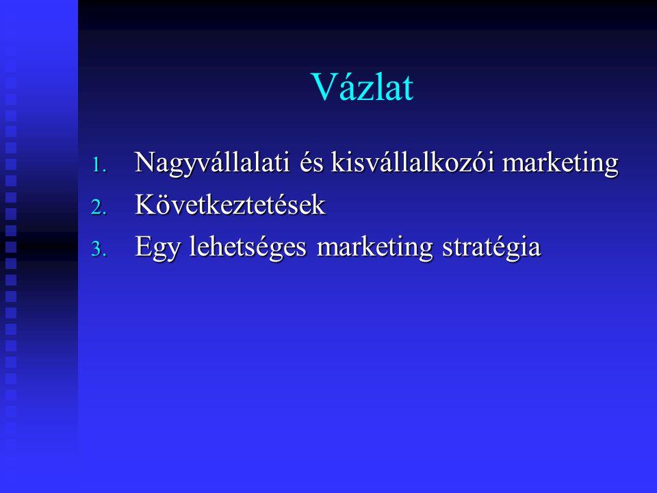 Van-e különbség a - nagyvállalati és a - kisvállalkozások marketing tevékenysége között.