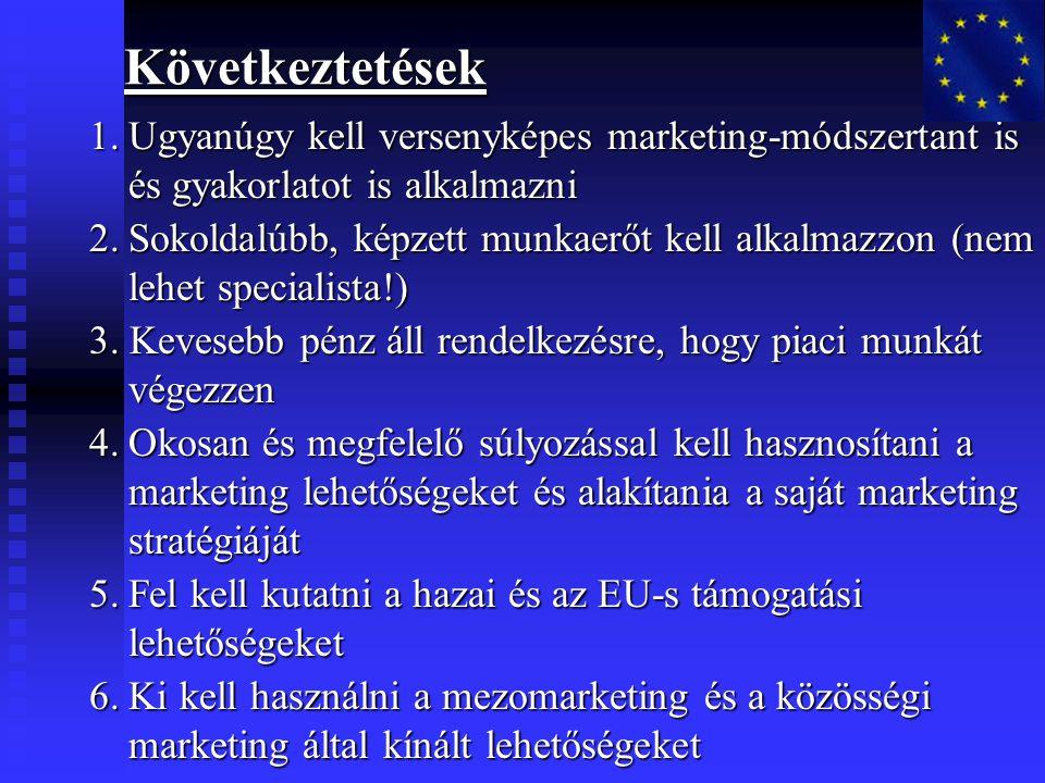Következtetések 1.Ugyanúgy kell versenyképes marketing-módszertant is és gyakorlatot is alkalmazni 2.Sokoldalúbb, képzett munkaerőt kell alkalmazzon (nem lehet specialista!) 3.