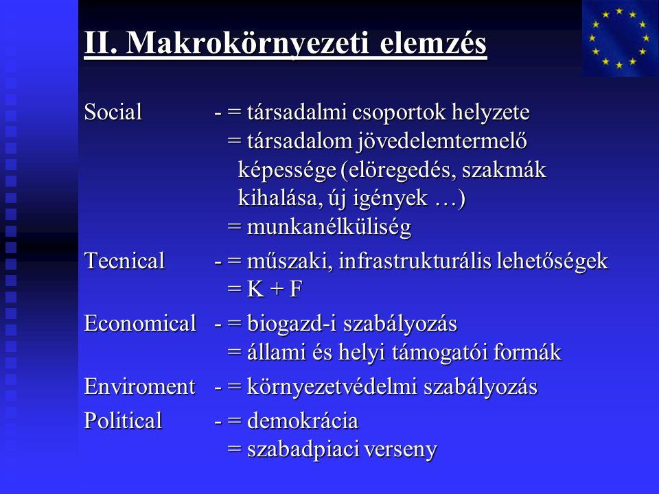 II. Makrokörnyezeti elemzés Social-= társadalmi csoportok helyzete = társadalom jövedelemtermelő képessége (elöregedés, szakmák képessége (elöregedés,
