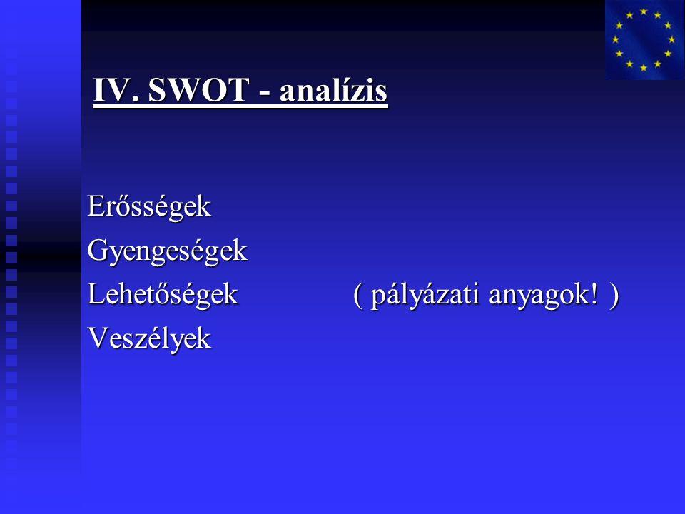 IV. SWOT - analízis ErősségekGyengeségek Lehetőségek ( pályázati anyagok! ) Veszélyek
