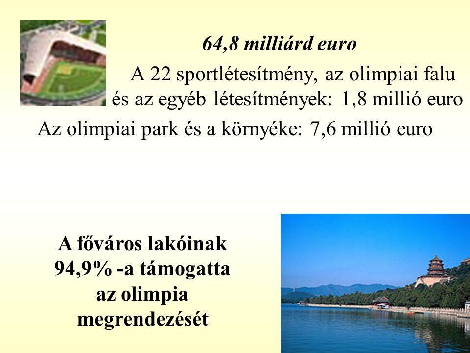64,8 milliárd euro A 22 sportlétesítmény, az olimpiai falu és az egyéb létesítmények: 1,8 millió euro Az olimpiai park és a környéke: 7,6 millió euro
