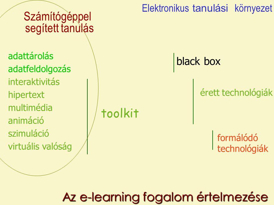 adattárolás adatfeldolgozás interaktivitás hipertext multimédia szimuláció virtuális valóság black box érett technológiák formálódó technológiák toolk