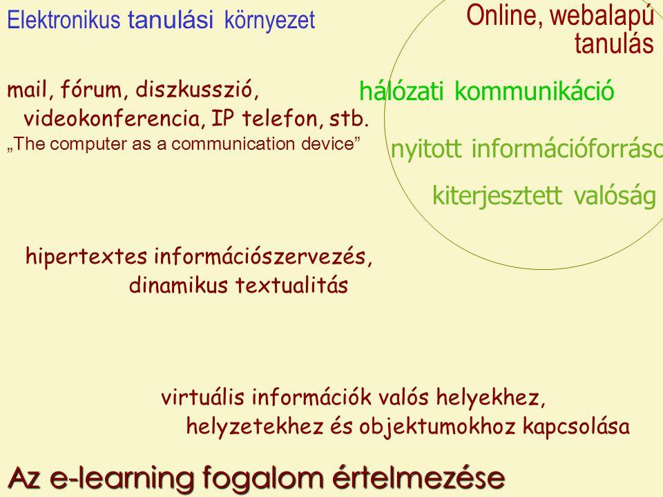 """hálózati kommunikáció nyitott információforrások kiterjesztett valóság mail, fórum, diszkusszió, videokonferencia, IP telefon, stb. """"The computer as a"""