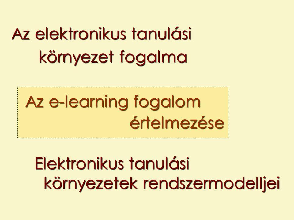 Az e-learning fogalom értelmezése Elektronikus tanulási környezetek rendszermodelljei