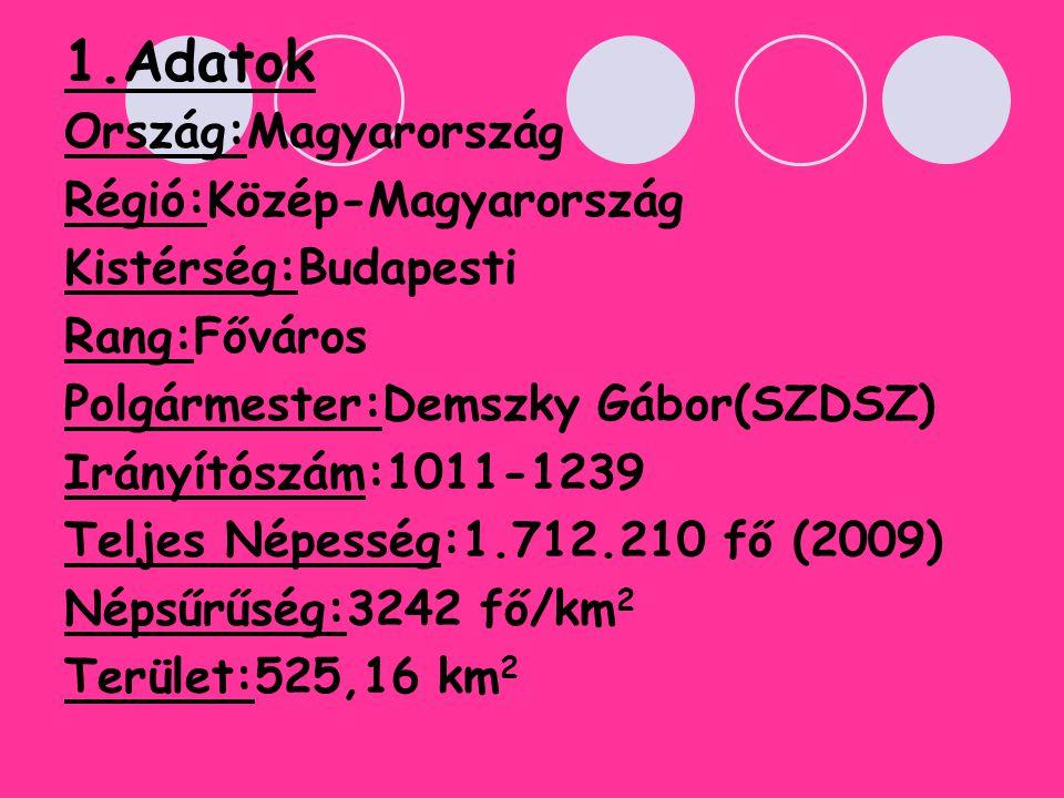 1.Adatok Ország:Magyarország Régió:Közép-Magyarország Kistérség:Budapesti Rang:Főváros Polgármester:Demszky Gábor(SZDSZ) Irányítószám:1011-1239 Teljes Népesség:1.712.210 fő (2009) Népsűrűség:3242 fő/km 2 Terület:525,16 km 2