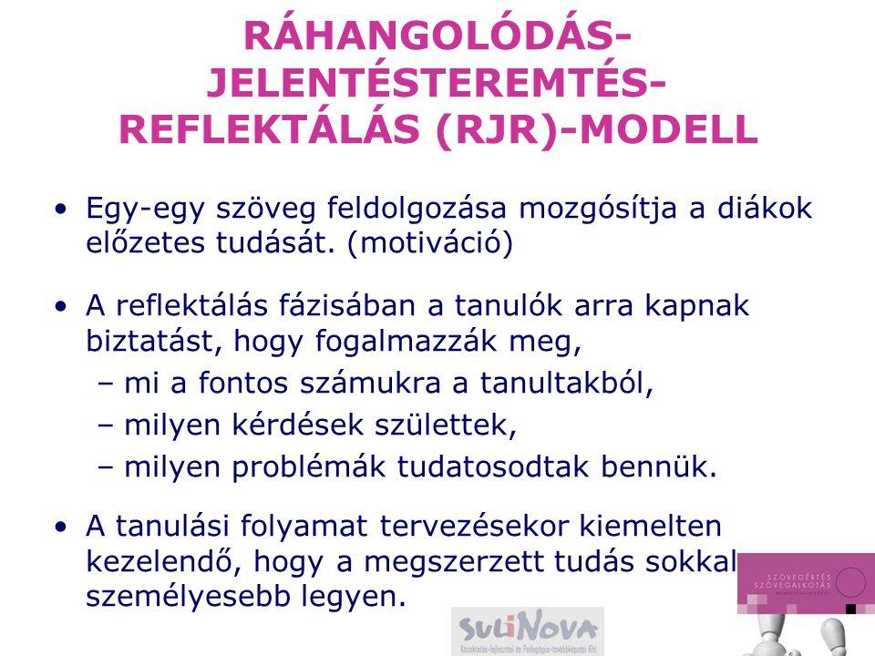 RÁHANGOLÓDÁS- JELENTÉSTEREMTÉS- REFLEKTÁLÁS (RJR)-MODELL Egy-egy szöveg feldolgozása mozgósítja a diákok előzetes tudását. (motiváció) A reflektálás f