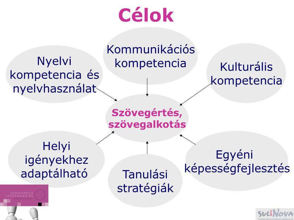 Célok Kommunikációs kompetencia Kulturális kompetencia Egyéni képességfejlesztés Tanulási stratégiák Helyi igényekhez adaptálható Nyelvi kompetencia é