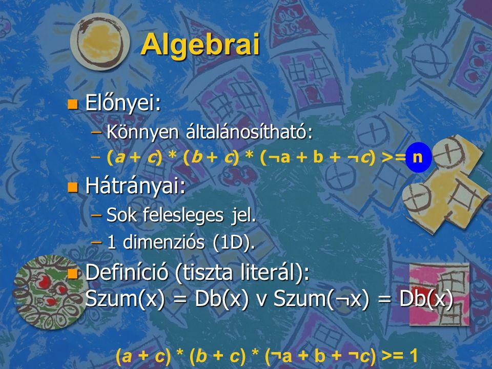 Algebrai n Előnyei: –Könnyen általánosítható: – –(a + c) * (b + c) * (¬a + b + ¬c) >= n n Hátrányai: –Sok felesleges jel.