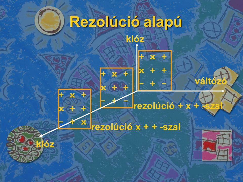 Rezolúció alapú + x + x + + - + - + x + x + + - + - klóz váltózó klóz rezolúció + x + -szal + x + x + + - + x rezolúció x + + -szal