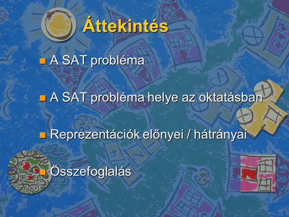 Áttekintés n A SAT probléma n A SAT probléma helye az oktatásban n Reprezentációk előnyei / hátrányai n Összefoglalás