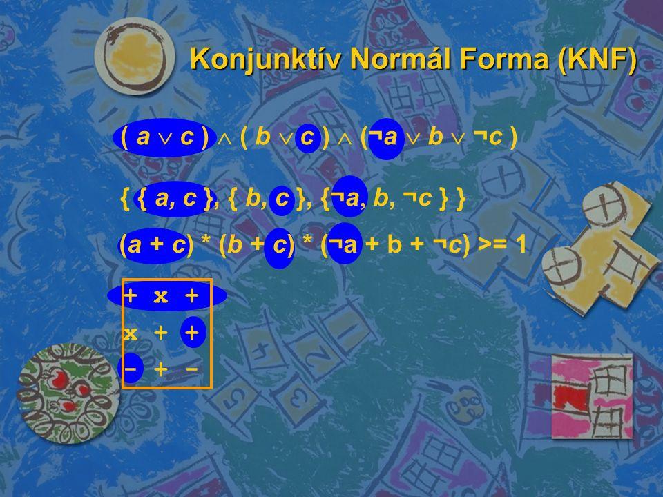 Konjunktív Normál Forma (KNF) ( a  c )  ( b  c )  (¬a  b  ¬c ) { { a,  c }, { b,  c }, {¬a  b, ¬c } } + x + x + + - + - (a + c) * (b + c) * (¬a + b + ¬c) >= 1