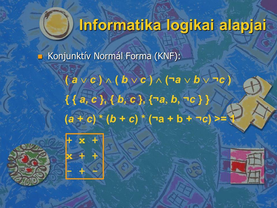Informatika logikai alapjai n Konjunktív Normál Forma (KNF): ( a  c )  ( b  c )  (¬a  b  ¬c ) { { a,  c }, { b,  c }, {¬a  b, ¬c } } + x + x + + - + - (a + c) * (b + c) * (¬a + b + ¬c) >= 1