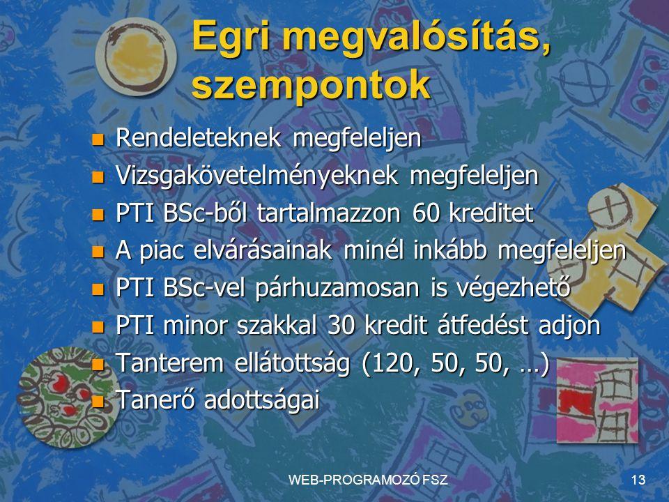 WEB-PROGRAMOZÓ FSZ13 Egri megvalósítás, szempontok n Rendeleteknek megfeleljen n Vizsgakövetelményeknek megfeleljen n PTI BSc-ből tartalmazzon 60 kred