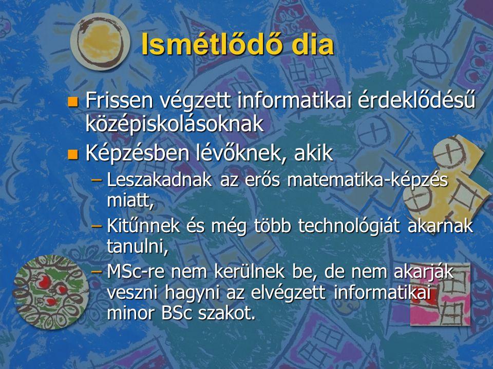 Ismétlődő dia n Frissen végzett informatikai érdeklődésű középiskolásoknak n Képzésben lévőknek, akik –Leszakadnak az erős matematika-képzés miatt, –K