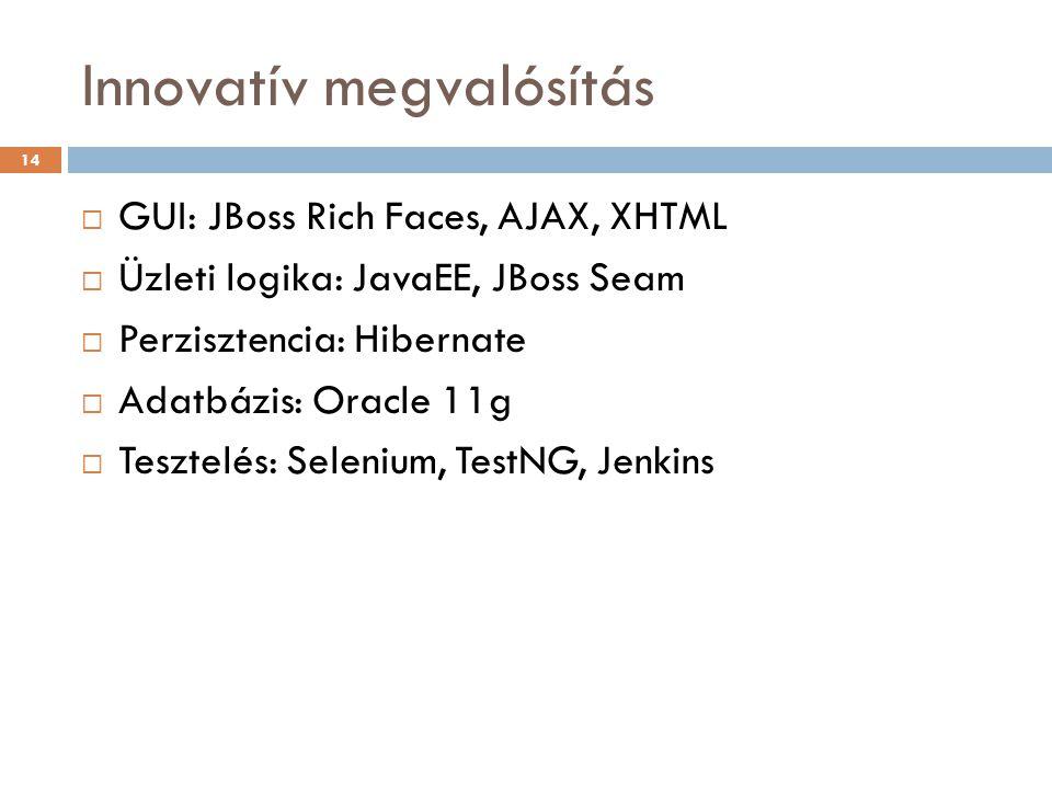 Innovatív megvalósítás  GUI: JBoss Rich Faces, AJAX, XHTML  Üzleti logika: JavaEE, JBoss Seam  Perzisztencia: Hibernate  Adatbázis: Oracle 11g  T