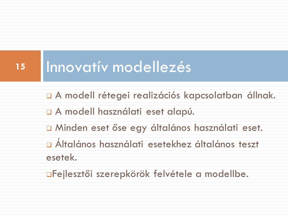 A modell rétegi  A modell rétegi a RUP módszertan szerint:  Üzleti modell,  Követelmény modell,  Rendszer modell,  Implementációs modell,  Tesztelési modell.