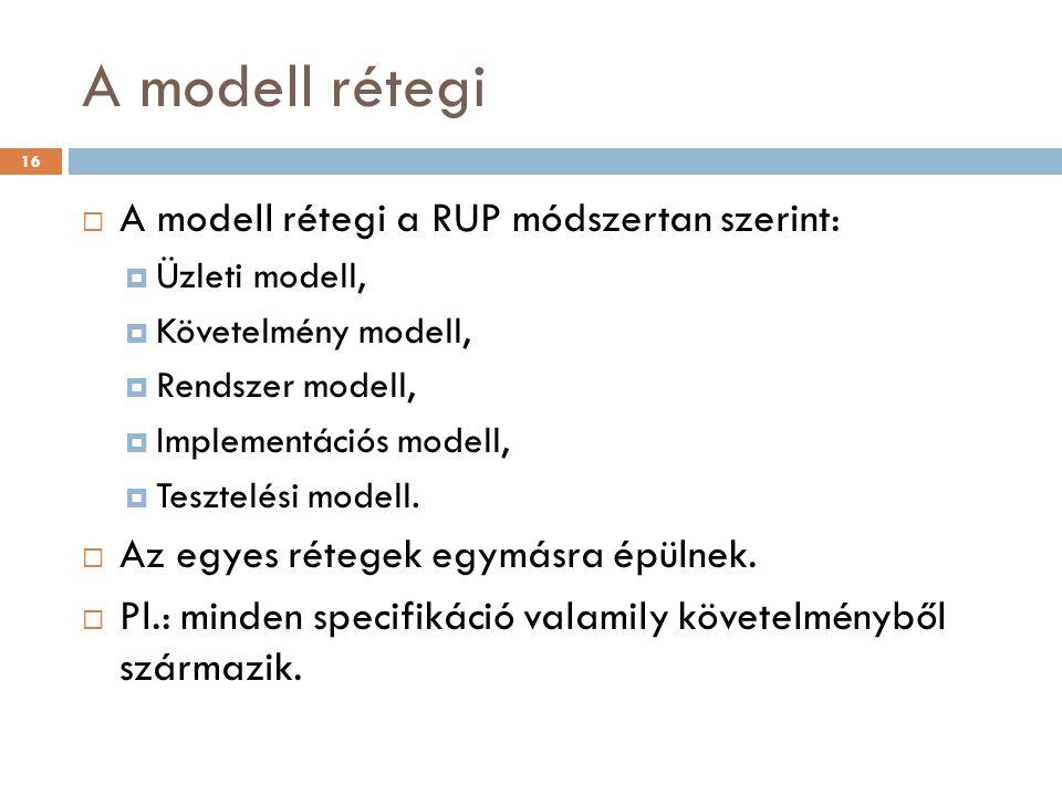 A modell rétegi  A modell rétegi a RUP módszertan szerint:  Üzleti modell,  Követelmény modell,  Rendszer modell,  Implementációs modell,  Teszt