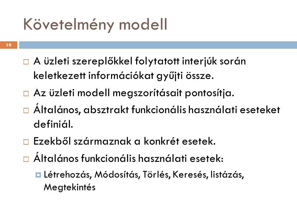 Követelmény modell  A üzleti szereplőkkel folytatott interjúk során keletkezett információkat gyűjti össze.  Az üzleti modell megszorításait pontosí