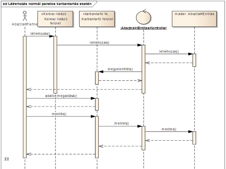 Rendszer modell  A rendszer modell a funkcionális modellben meghatározott funkcionális használati esetek  adat tartalmát (entitás modell),  viselkedését (kontroller modell),  felhasználói felületét (felület terv) adja meg.