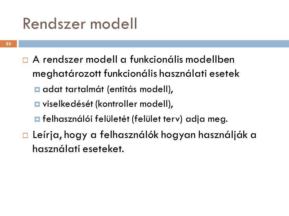 Rendszer modell  A rendszer modell a funkcionális modellben meghatározott funkcionális használati esetek  adat tartalmát (entitás modell),  viselke