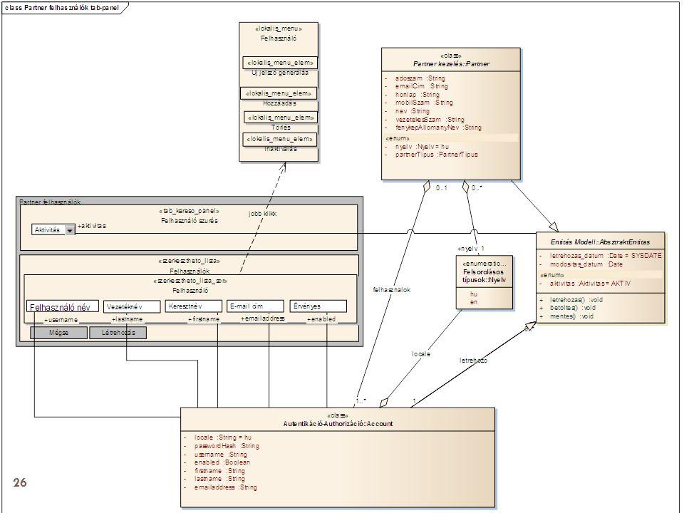 Implementációs modell  A rendszer modell adaptációja a kiválasztott fejlesztő környezethez:  GUI: JBoss Rich Faces, AJAX, XHTML  Üzleti logika: JavaEE, JBoss Seam  Perzisztencia: Hibernate  Adatbázis: Oracle 11g  Tesztelés: Selenium, TestNG, Jenkins 27