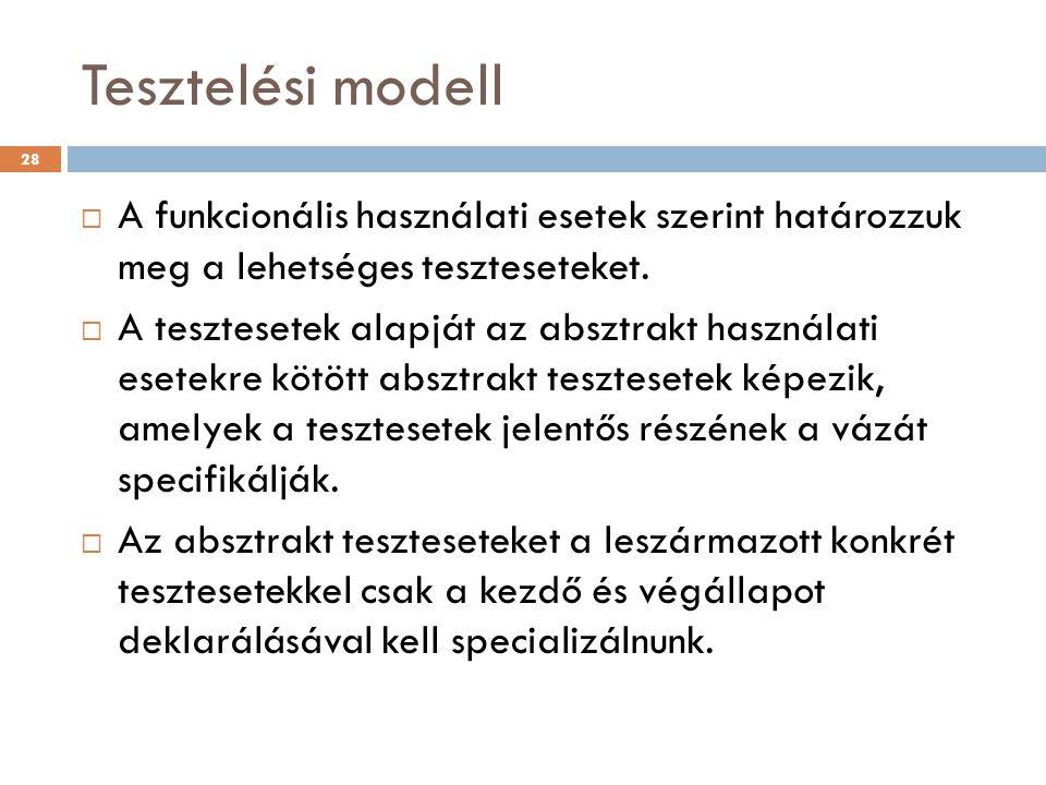 Tesztelési modell  A funkcionális használati esetek szerint határozzuk meg a lehetséges teszteseteket.  A tesztesetek alapját az absztrakt használat