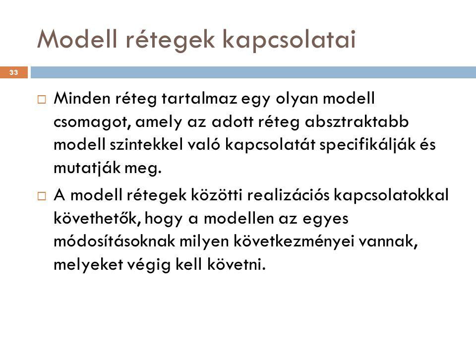 Modell rétegek kapcsolatai  Minden réteg tartalmaz egy olyan modell csomagot, amely az adott réteg absztraktabb modell szintekkel való kapcsolatát sp