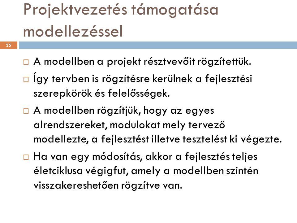 Projektvezetés támogatása modellezéssel  A modellben a projekt résztvevőit rögzítettük.  Így tervben is rögzítésre kerülnek a fejlesztési szerepkörö