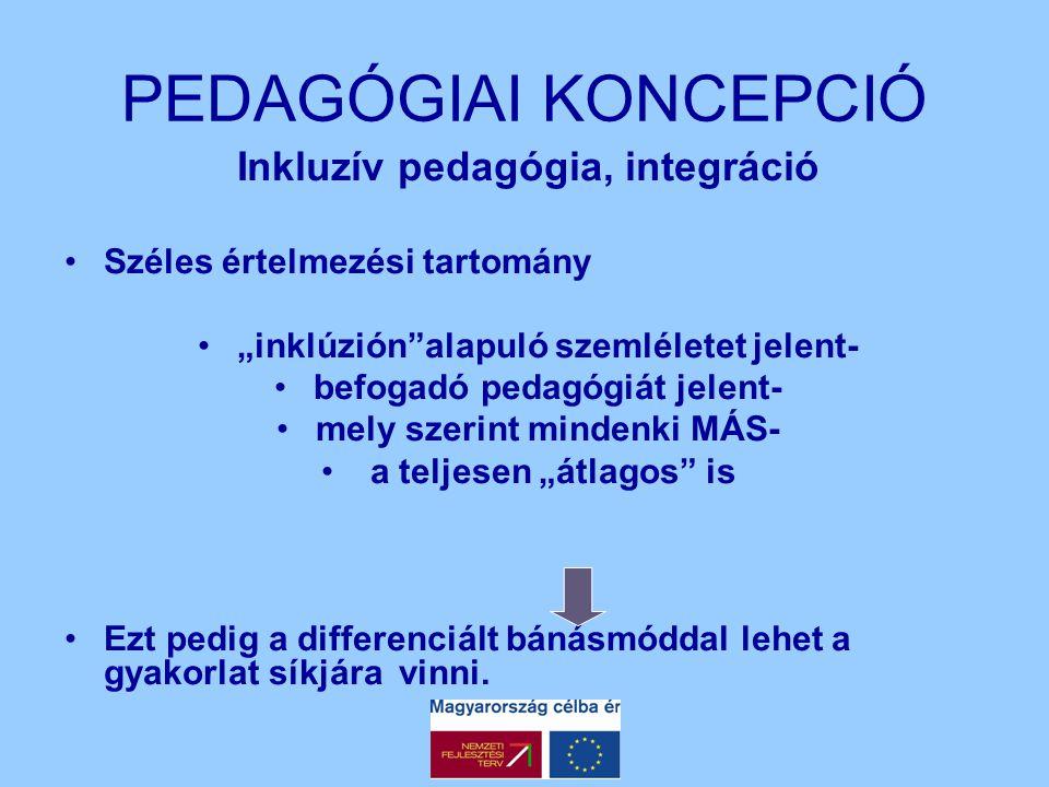 """Inkluzív pedagógia, integráció Széles értelmezési tartomány """"inklúzión""""alapuló szemléletet jelent- befogadó pedagógiát jelent- mely szerint mindenki M"""
