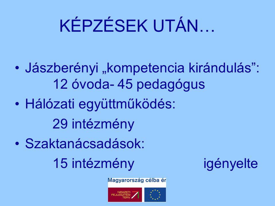 """KÉPZÉSEK UTÁN… Jászberényi """"kompetencia kirándulás"""": 12 óvoda- 45 pedagógus Hálózati együttműködés: 29 intézmény Szaktanácsadások: 15 intézményigényel"""