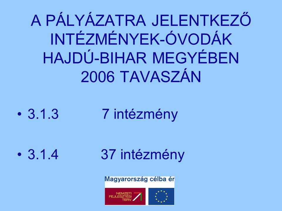 A PÁLYÁZATRA JELENTKEZŐ INTÉZMÉNYEK-ÓVODÁK HAJDÚ-BIHAR MEGYÉBEN 2006 TAVASZÁN 3.1.3 7 intézmény 3.1.4 37 intézmény