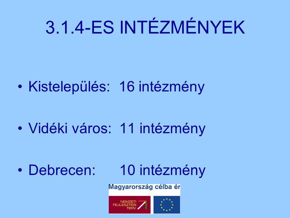 3.1.4-ES INTÉZMÉNYEK Kistelepülés: 16 intézmény Vidéki város: 11 intézmény Debrecen: 10 intézmény