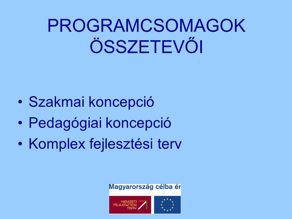 PROGRAMCSOMAGOK ÖSSZETEVŐI Szakmai koncepció Pedagógiai koncepció Komplex fejlesztési terv